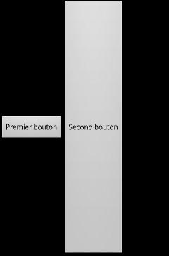 Le premier bouton prend uniquement la place nécessaire et le deuxième toute la hauteur