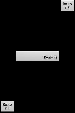 Trois boutons placés différemment