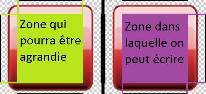 À gauche, la zone qui peut être agrandie, à droite la zone dans laquelle on peut écrire