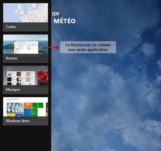 Côté Metro, le Bureau est vu comme une seule application.