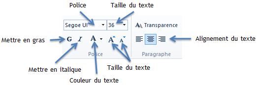 Les différents outils d'édition d'un texte