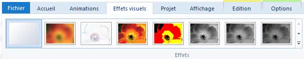 Les effets visuels
