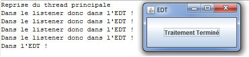 Utilisation de setProgress(int i)