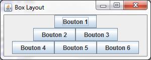 Exemple de BoxLayout