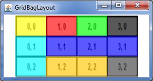 Composition du GridBagLayout