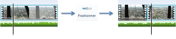 Fractionner un fichier