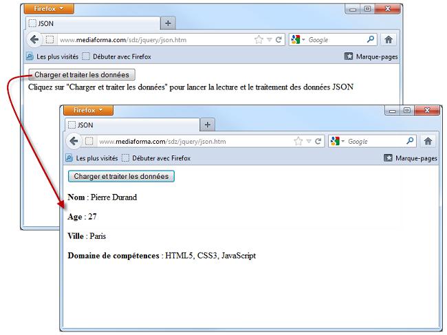 Récupération des données dans le fichier JSON