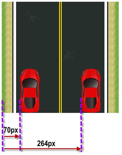 Les abscisses minimale et maximale d'affichage de la voiture rouge