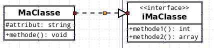 Exemple d'implémentation d'interface
