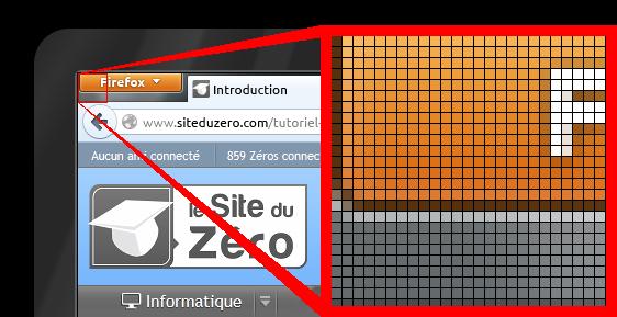 L'écran est composé d'une grille de pixels