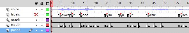 Un exemple de timeline dans Flash  Pro