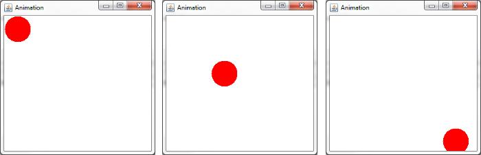 Capture de l'animation à trois moments différents