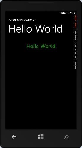 Le style appliqué au TextBlock