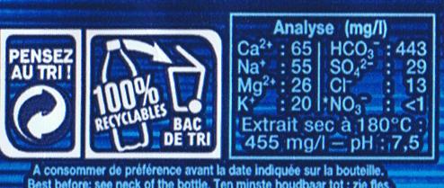 Étiquette d'une bouteille d'eau : vous pouvez voir quelques ions en présence
