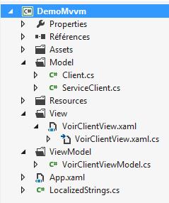 Architecture de la solution MVVM