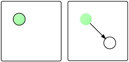 Représentation des deux moteurs au temps T à gauche, T+1 à droite