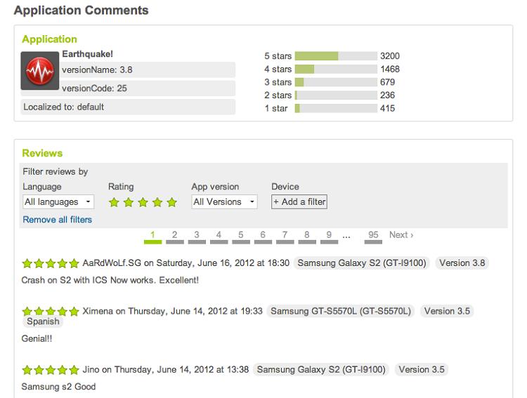 Des utilisateurs ont laissé des commentaires sur une application