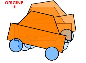 Rotation du conteneur avec l'origine par défaut
