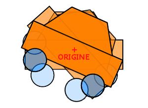 Rotation du conteneur avec la nouvelle origine