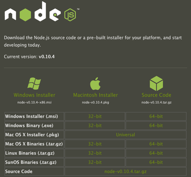 The Node.js download page