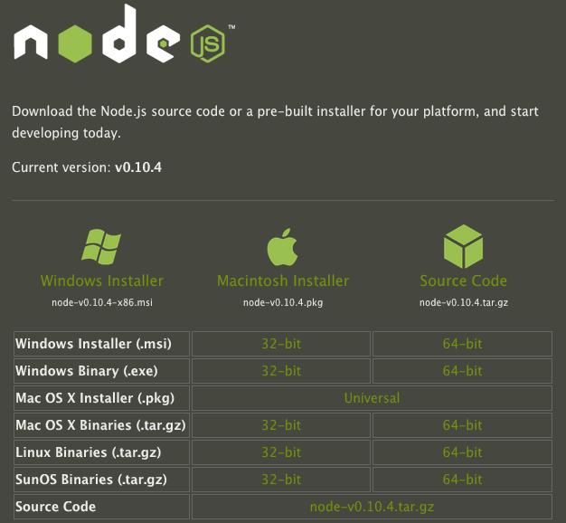 La page de téléchargement de Node.js