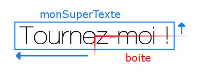 Origine de la boite centrée sur le champ de texte