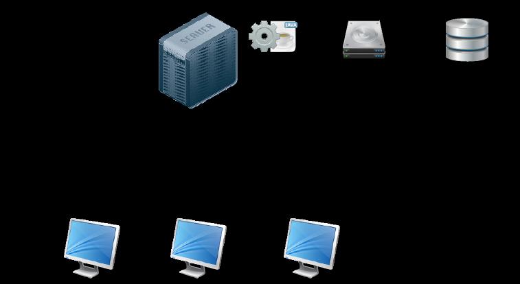 L'architecture la plus simple : un seul serveur fait tous les services