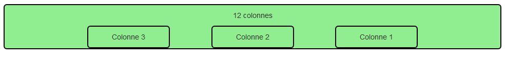On peut choisir l'ordre des colonnes
