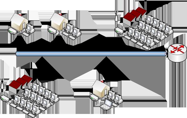 Réseau communal composé de plusieurs sous-réseaux (un par bâtiment)