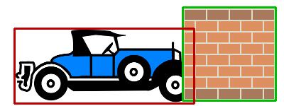 Les objets d'affichage et leur cadre de sélection