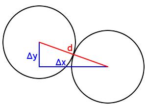 Distance entre deux cercles
