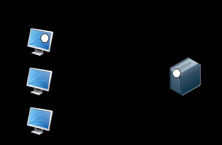 Dans un broadcast, le serveur envoie un message à tous les autres clients connectés