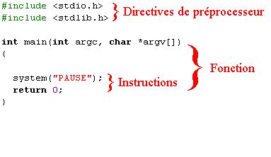 الدرس الثالث : برنامجكم الاول بلغة c . 6061.png