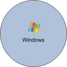 Windows seul sur votre disque dur