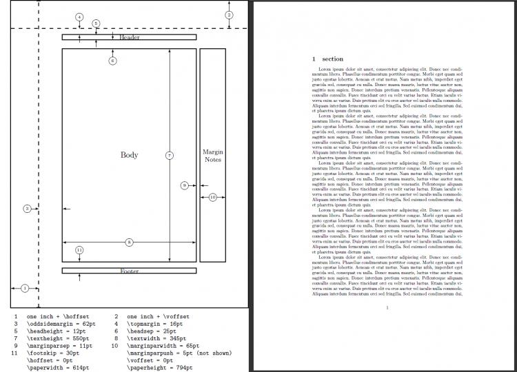 Le duo layout / page saturée en texte