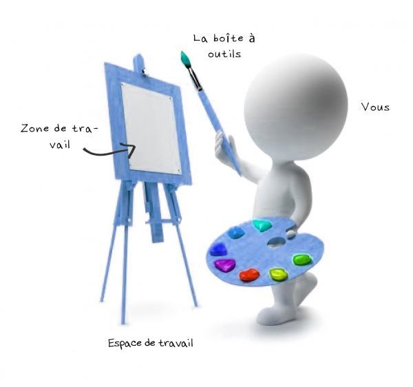 graphiste paris – InDesign – La uniforme en pousse alors Adobe InDesign