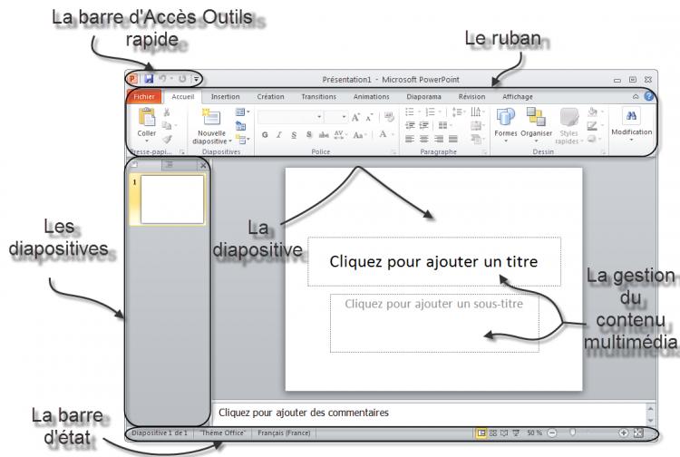 Powerpoint le logiciel de pr sentation de diaporama pr sentez des diaporamas avec powerpoint - Powerpoint avec open office ...