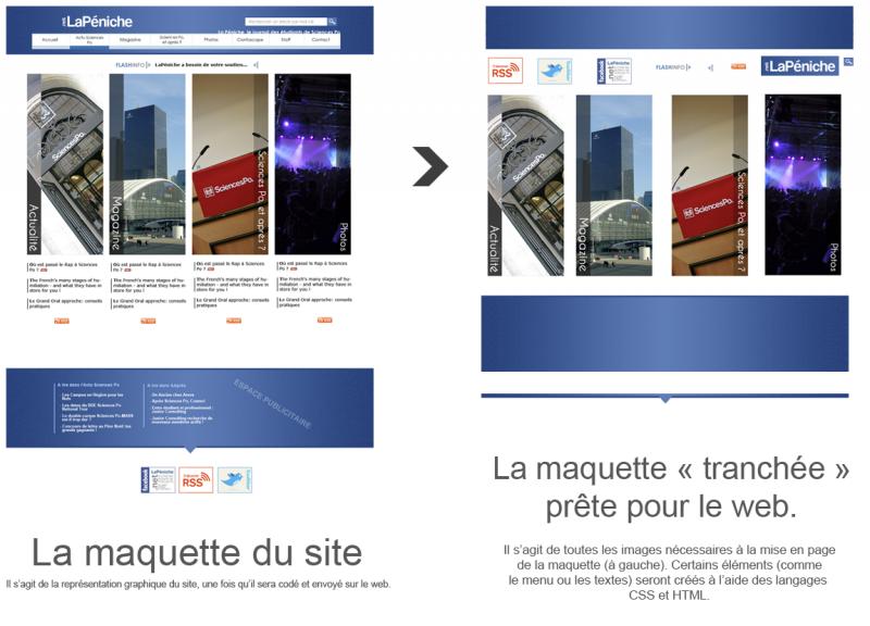 Enregistrement pour le web - Exemple de découpage sur site Web