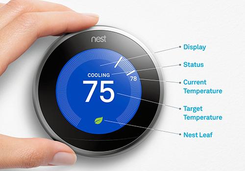 Un exemple d'objet connecté : le thermostat intelligent de l'entreprise Nest. Source: http://nest.com