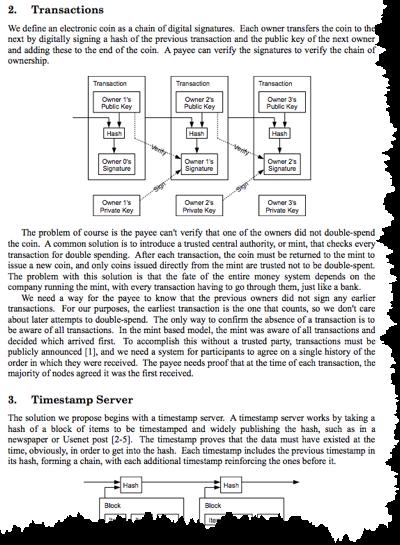 Aperçu du papier scientifique publié par Satoshi Nakamoto en 2008