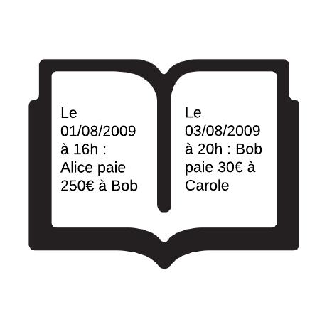 Le livre de compte liste toutes les transactions