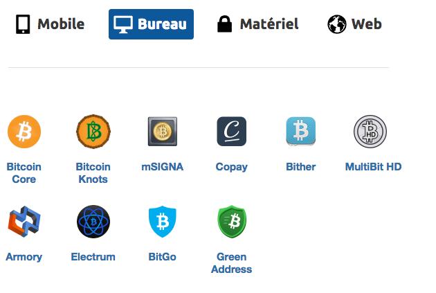 Les différents types de portefeuille selon Bitcoin.org