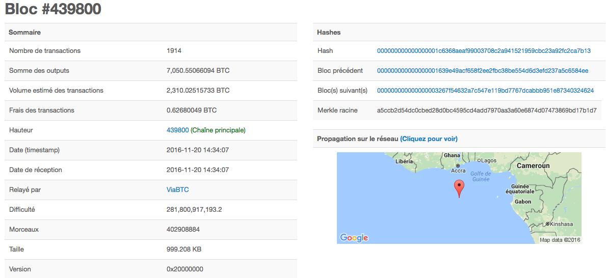 Informations détaillées sur le bloc 439800
