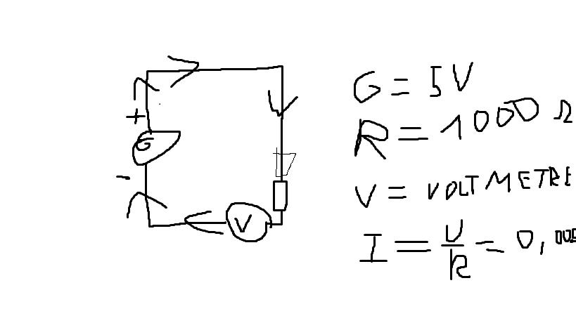 Comment pouvez-vous brancher un voltmètre pour mesurer la tension à travers une résistance