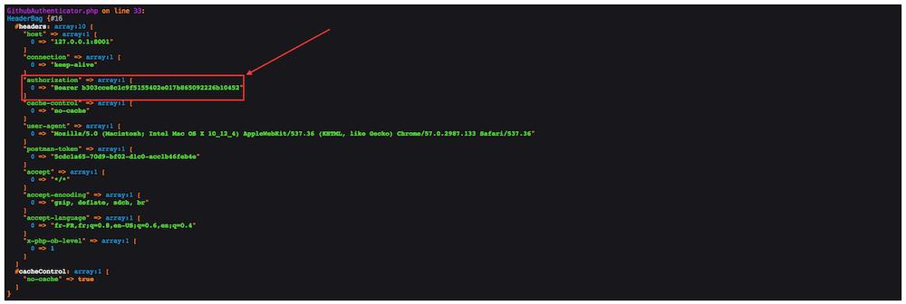 Access token dans la requête reçue par l'API de gestion d'articles