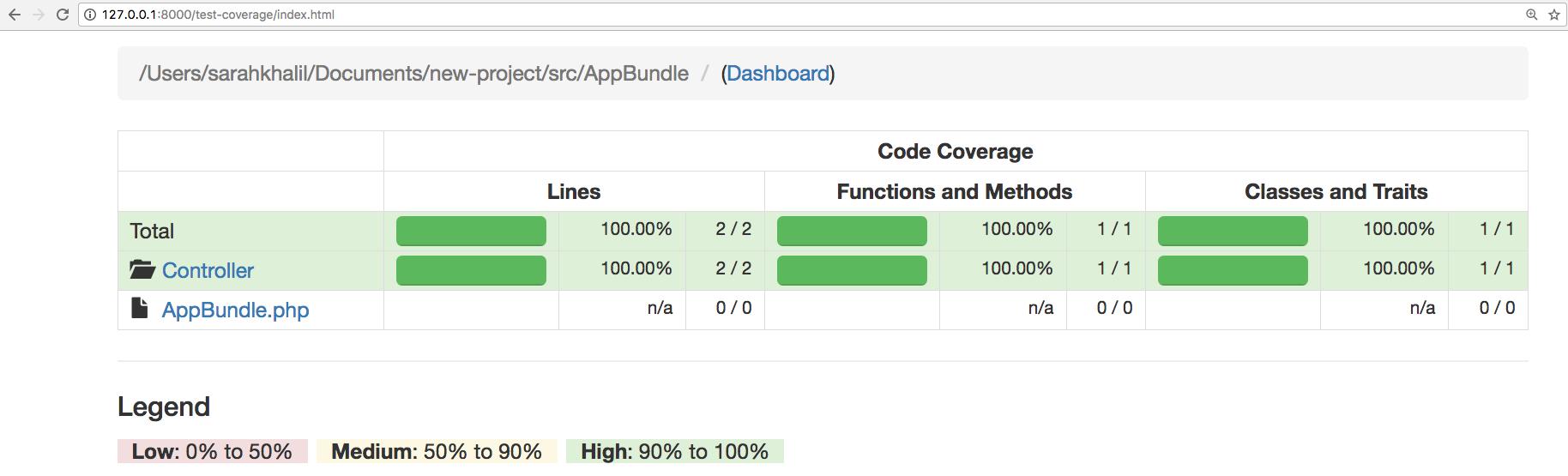 Rapport de couverture de code par les tests actuellement implémenté