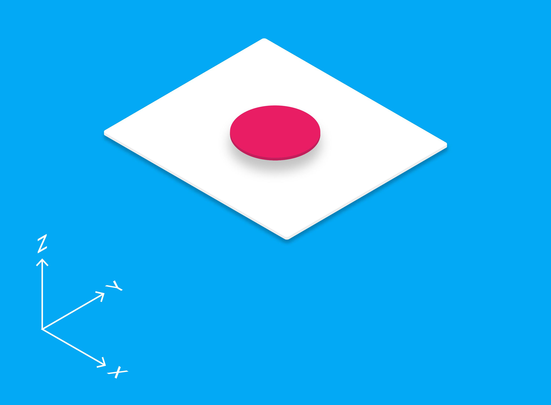 Material Design - Environment - Google Guidelines