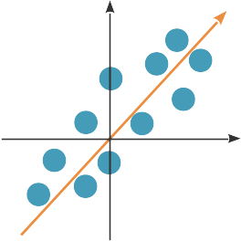 Variance des données
