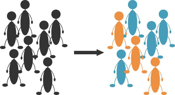 Le clustering permet d'identifier des groupes d'utilisateurs similaires.