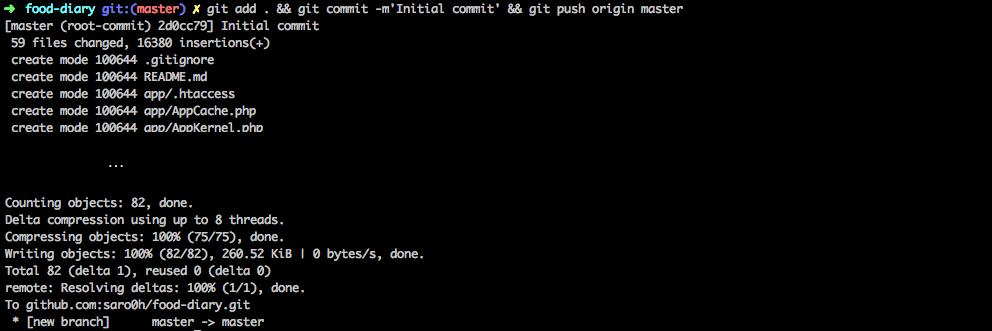 Commit et push sur le repository distant Github